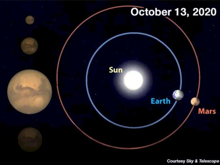 Terjadi 26 Bulan Sekali, Mars Capai Posisi Terdekat dengan Bumi Pagi Ini