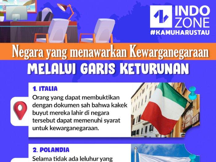 Negara yang menawarkan Kewarganegaraan Melalui Garis Keturunan